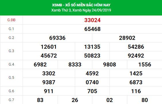Soi cầu dự đoán XSMB Vip ngày 26/09/2019