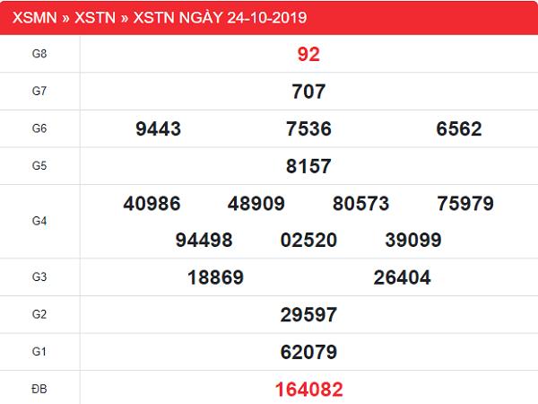 KQ-XSTN-24-10-min