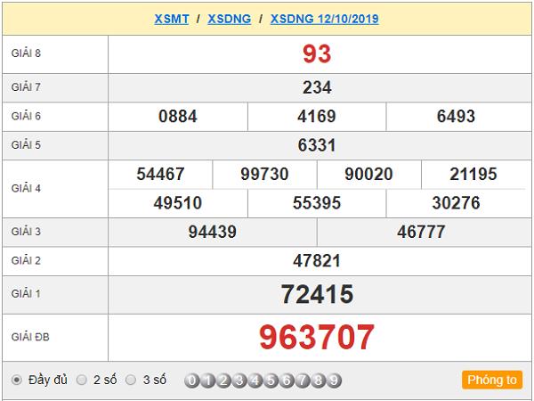 Con số may mắn dự đoán KQSXDN ngày 16/10 chuẩn xác