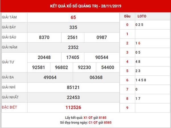 Dự đoán kết quả SX Quảng Trị thứ 5 ngày 05-12-2019