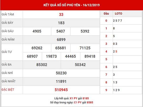 Phân tích kết quả xs Phú Yên thứ 2 ngày 23-12-2019