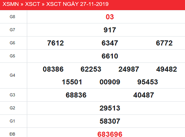 XSCT-27-11-min