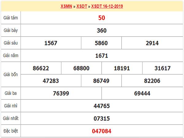 Nhận định kqxsdt ngày 23/12 tỷ lệ trúng cao