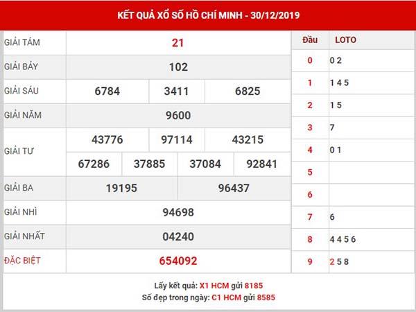 Thống kê xổ số Hồ Chí Minh thứ 7 ngày 04-01-2020
