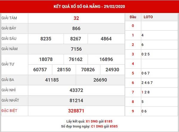 Thống kê XS Đà Nẵng thứ 4 ngày 4-03-2020