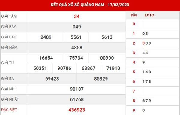 Thống kê xs Quảng Nam thứ 3 ngày 24-3-2020