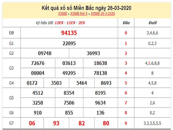 Các cao thủ chốt dự đoán kqxs miền bắc ngày 27/03