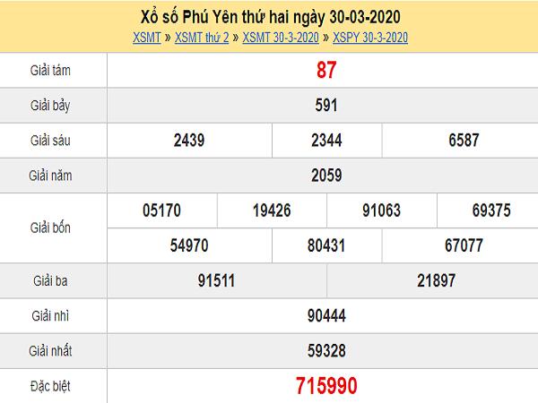 kqxs-phu-yen-ngay-30-3-202--min