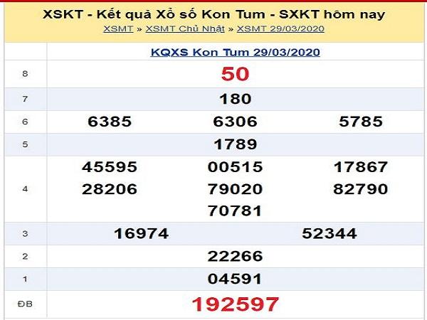 Phân tích KQXSKT- Phân tích xổ số Kontum ngày 26/04 cực chuẩn