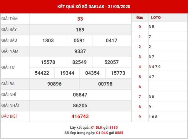 Soi cầu kết quả XS Dakalk thứ 3 ngày 28-4-2020