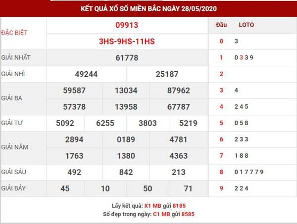 Phân tích KQXSMB thứ 6 ngày 29-5-2020