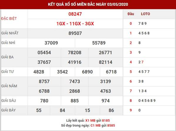 Dự đoán KQXSMB thứ 2 ngày 04-05-2020