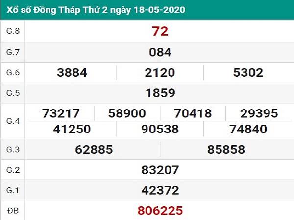 Bảng KQXSDT- Dự đoán xổ số đồng tháp ngày 25/05