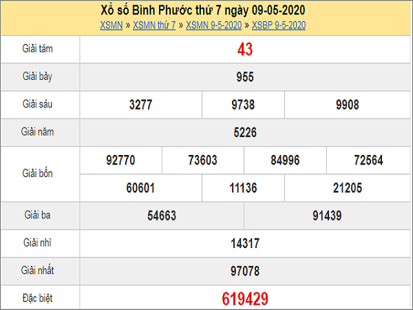 Bảng KQXSBP- Thống kê xổ số bình phước ngày 16/05/2020