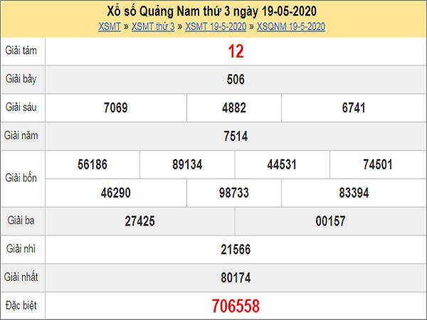 ket-qua-xo-so-quang-nam-thu-3-ngay-19-5-2020-min