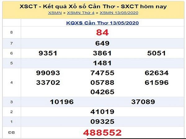 Bảng KQXSCT- Dự đoán lô tô xổ số cần thơ ngày 20/05