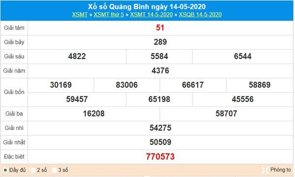 Soi cầu XSQB 21/5/2020, chốt lô KQXS Quảng Bình thứ 5