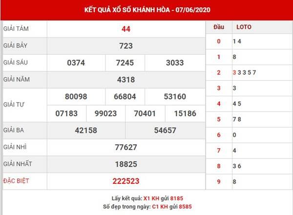 Soi cầu KQSX Khánh Hòa thứ 4 ngày 10-6-2020