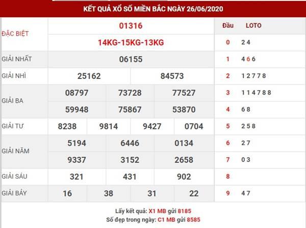 Phân tích kết quả xsmb thứ 7 ngày 27-6-2020