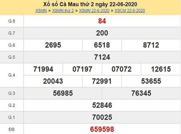 Bảng KQXSCM- Dự đoán xổ số cà mau ngày 29/06 chuẩn xác