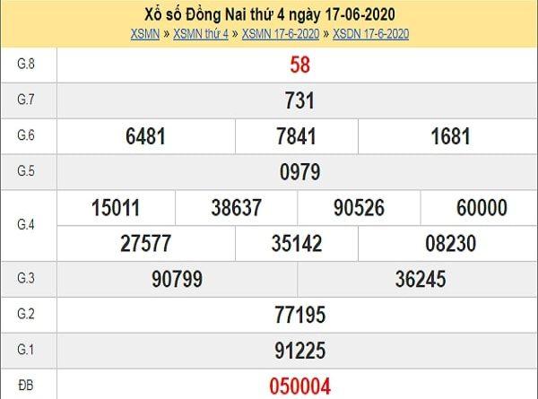 Nhận định XSDN 24/6/2020