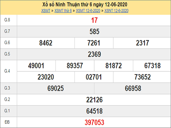 ket-qua-xo-so-ninh-thuan-12-6-2020-min