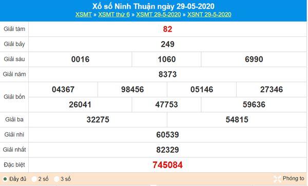 Thống kê XSNT 5/6/2020 chốt KQXS Ninh Thuận thứ 6