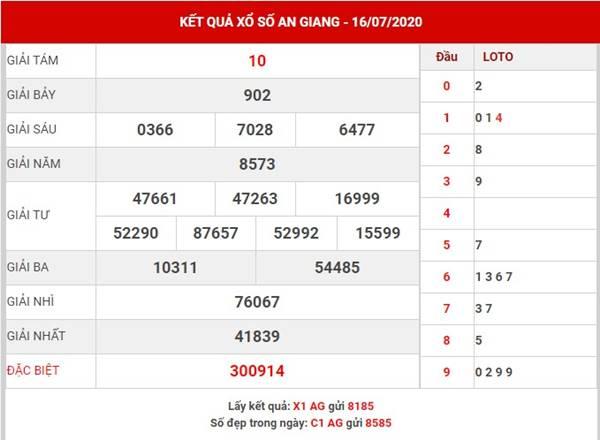 Phân tích kết quả SX An Giang thứ 5 ngày 23-7-2020