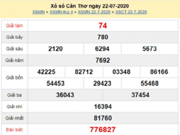 Bảng KQXSCT- Thống kê xổ số cần thơ ngày 29/07 chuẩn xác