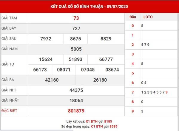 Soi cầu số đẹp XS Bình Thuận thứ 5 ngày 16-7-2020