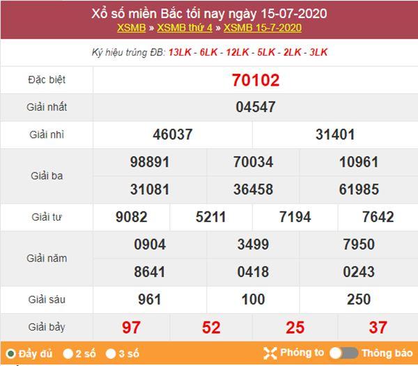 Thống kê XSMB 16/7/2020 - KQXS miền Bắc hôm nay