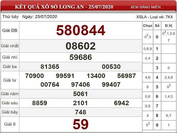 Bảng KQXSLA- Soi cầu xổ số long an ngày 01/08/2020