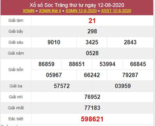 Thống kê XSST 19/8/2020 chốt KQXS Sóc Trăng thứ 4