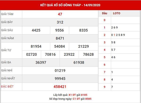 Phân tích kết quả sx Đồng Tháp thứ 2 ngày 21-9-2020