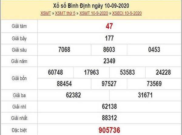 Tổng hợp phân tích KQXSBD- xổ số bình định thứ 5 ngày 17/09/2020 chuẩn