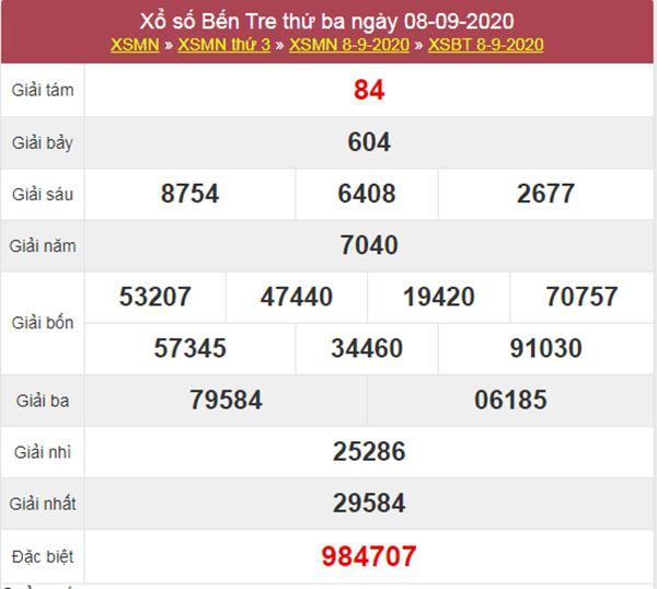Soi cầu KQXS Bến Tre 15/9/2020 thứ 3 cùng siêu cao thủ