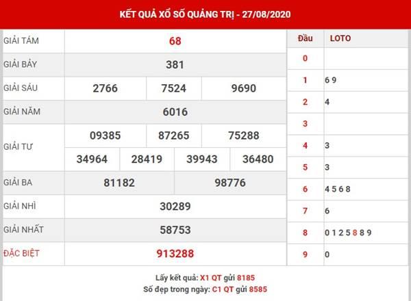 Phân tích SX Quảng Trị thứ 5 ngày 3-9-2020