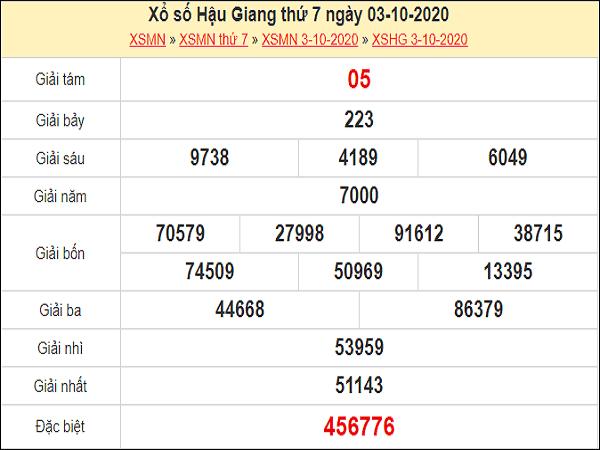 Phân tích KQXSHG ngày 10/10/2020- xổ số hậu giang chi tiết