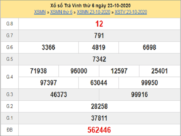 Thống kê KQXSTV ngày 30/10/2020- xổ số trà vinh chi tiết