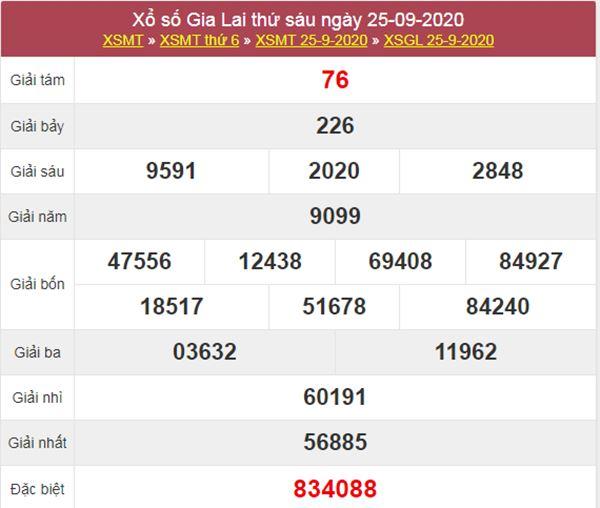 Phân tích XSGL 2/10/2020 chốt KQXS Gia Lai thứ 6