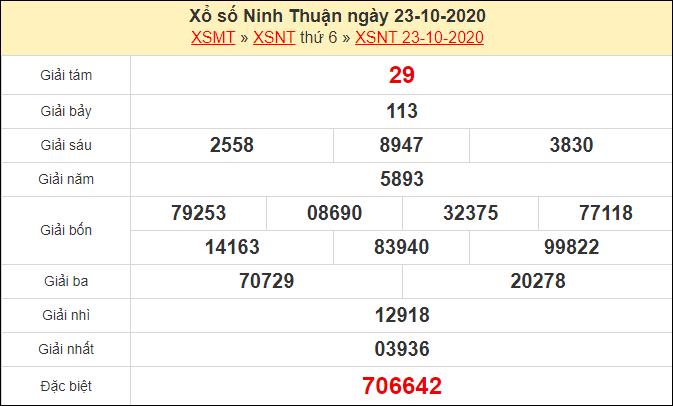 Phân tích XSNT 30/10/2020