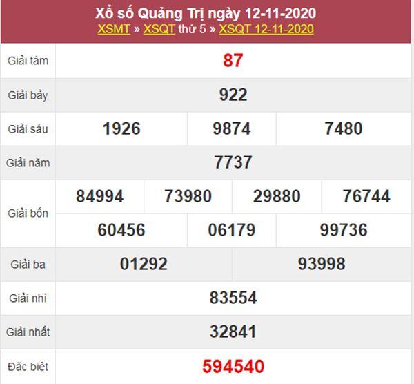 Nhận định KQXS Quảng Trị 19/11/2020 chốt lô VIP XSQT