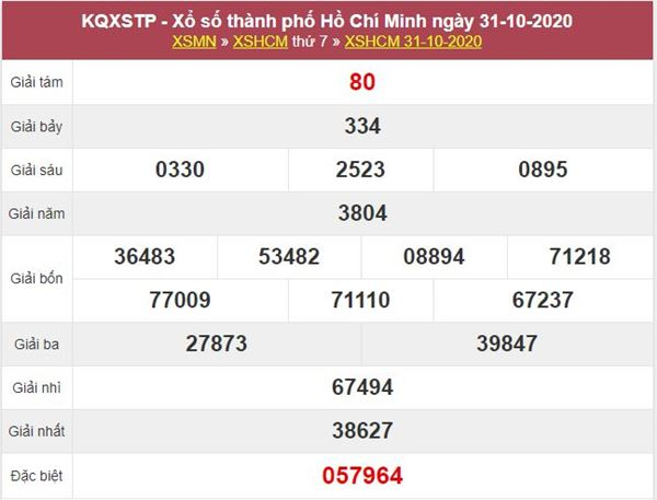 Soi cầu KQXS Hồ Chí Minh 2/11/2020 thứ 2 cùng cao thủ
