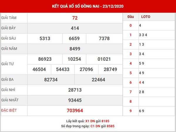 Phân tích xổ số Đồng Nai thứ 4 ngày 30/12/2020