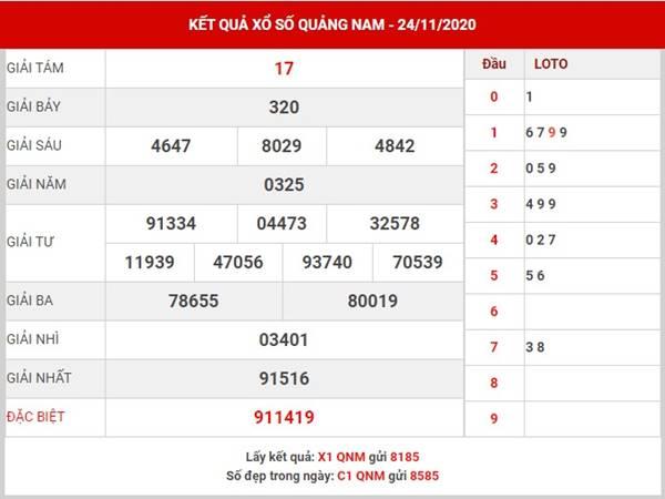 Phân tích xổ số Quảng Nam thứ 3 ngày 1/12/2020