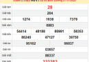 Thống kê XSBD ngày 04/12/2020- xổ số bình dương
