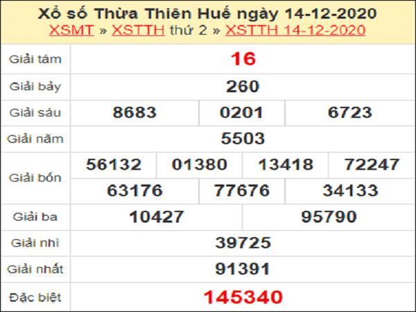Thống kê XSTTH ngày 21/12//2020- xổ số thừa thiên huế chuẩn xác