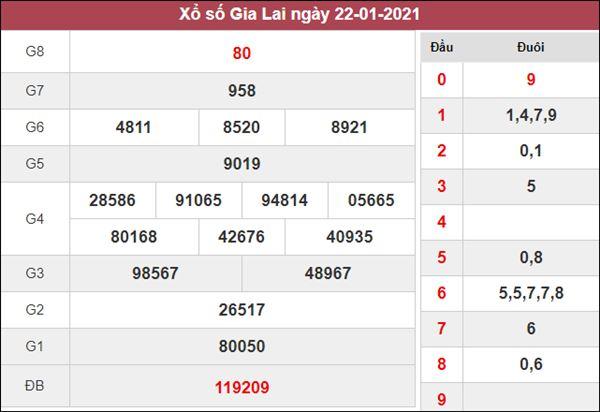 Nhận định KQXS Gia Lai 29/1/2021 chốt số XSGL chuẩn xác