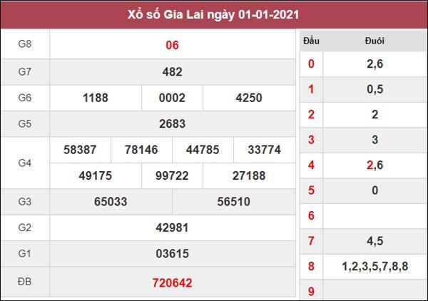 Soi cầu XSGL 8/1/2021 xin số đề Gia Lai thứ 6 siêu chuẩn