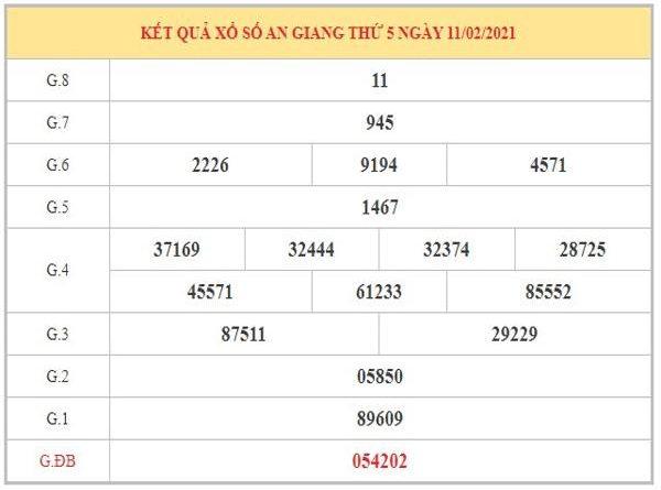Nhận định KQXSAG ngày 18/2/2021 dựa trên kết quả kỳ trước